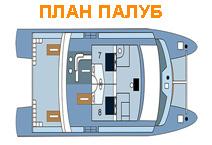 яхта-катамаран Seaman Journey, план палуб