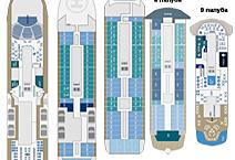 Мега-яхта LE COMMANDANT CHARCOT, план палуб