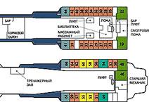 Атомный ледокол  50 лет Победы  раскладка палуб