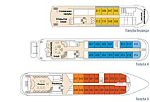 судно Sea Explorer, план палуб