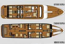 яхта Grand Odyssey