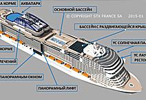 Круизный лайнер MSC Meraviglia схема