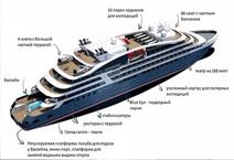 Мега-яхта LE BOUGAINVILLE, схема мега-яхты